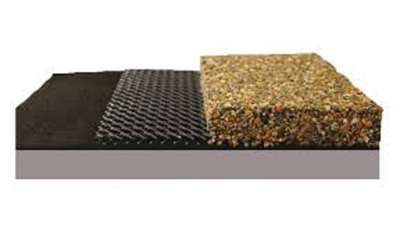 Resiscape Reinforced Matting System